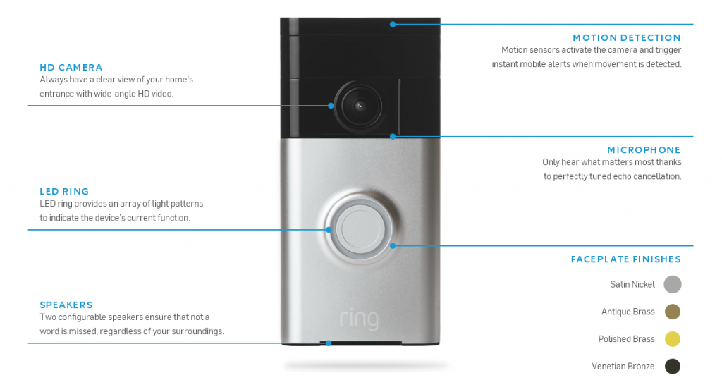 Ring Doorbell Specifications